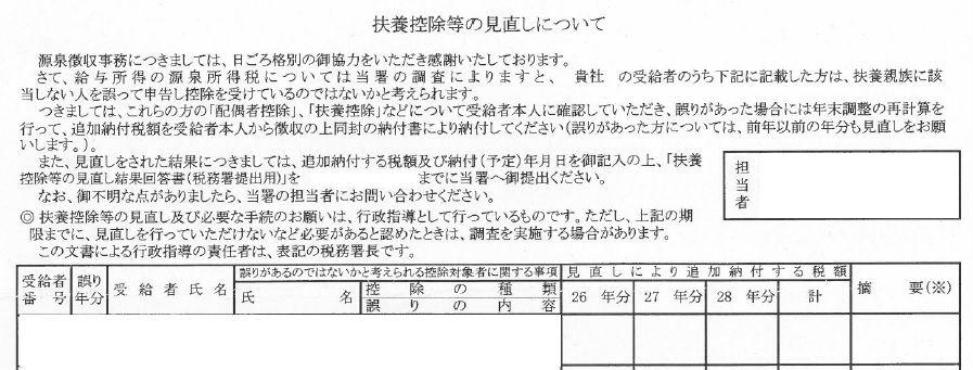 平成26年分給与所得者の扶養控除等(異動)申告 …